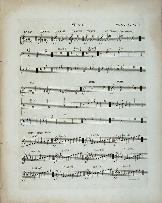 Print Encyclopaedia Britannica Sheet Music Notes Major Scales 206E103 Old Original