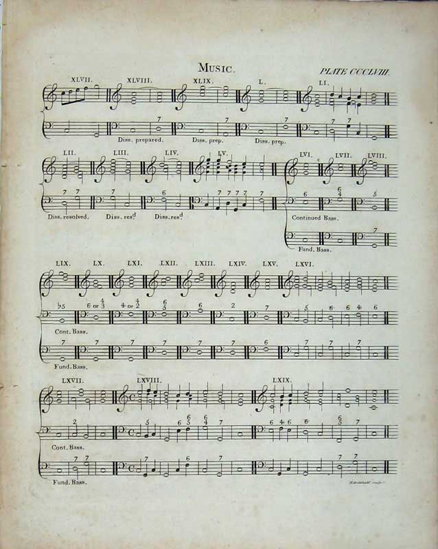 Print Encyclopaedia Britannica Sheet Music Notes Bass Cont. 208E103 Old Original