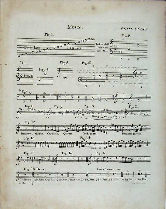 Print Encyclopaedia Britannica Sheet Music Notes Semiquavers 211E103 Old Original