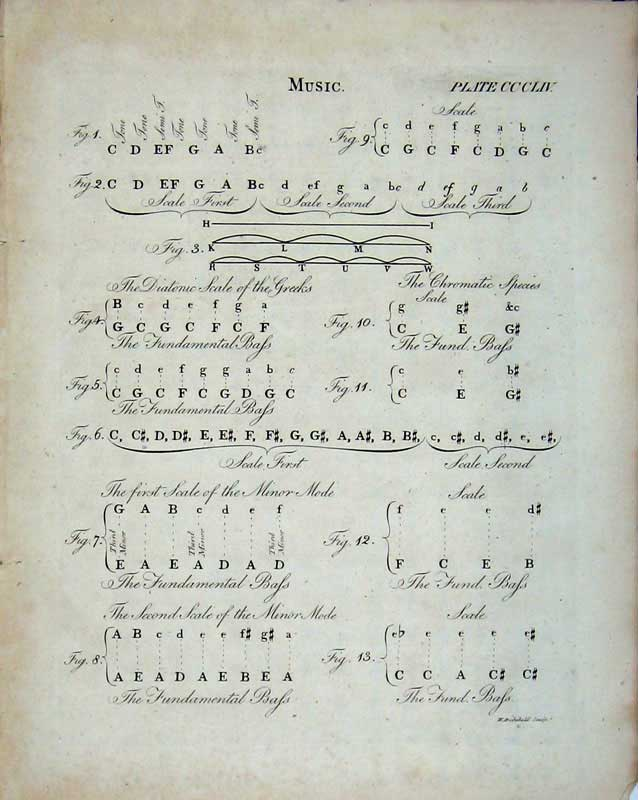 Print Music Encyclopaedia Britannica Notes Scale Bass Greek 212E103 Old Original