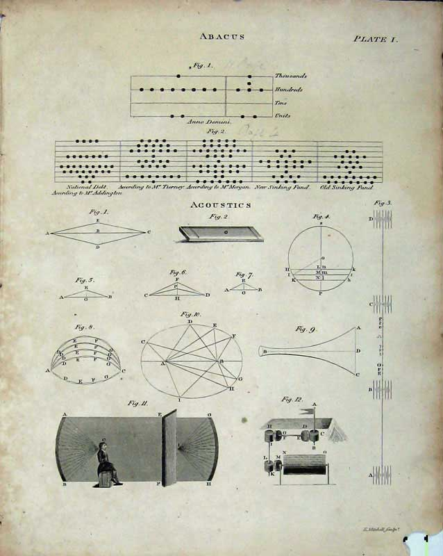 Print Encyclopaedia Britannica Abacus Acoustics Diagrams 253E103 Old Original