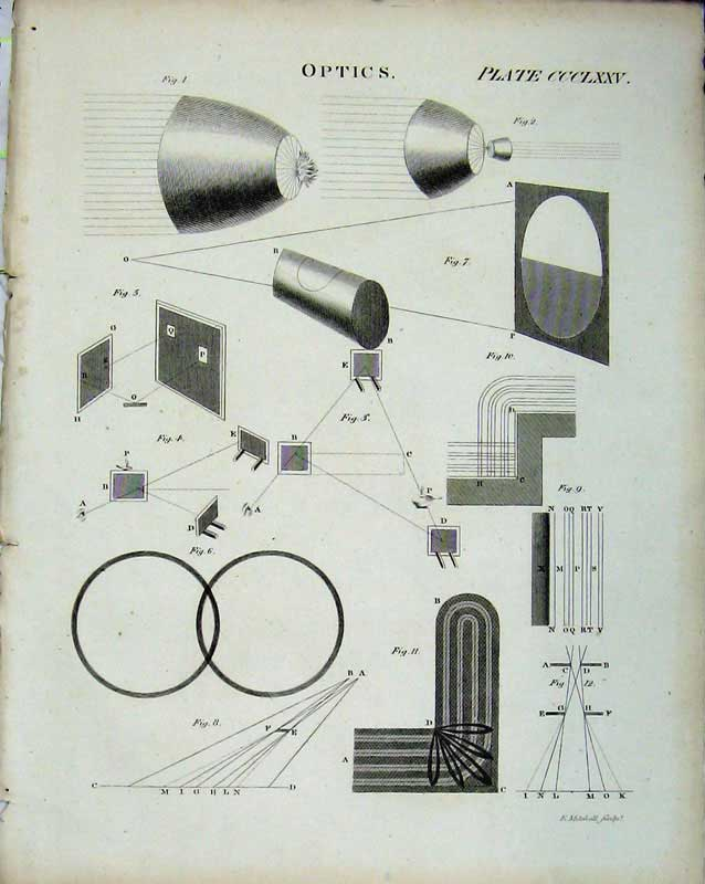 Print Encyclopaedia Britannica Optics Shapes Diagrams Drawing 263E103 Old Original