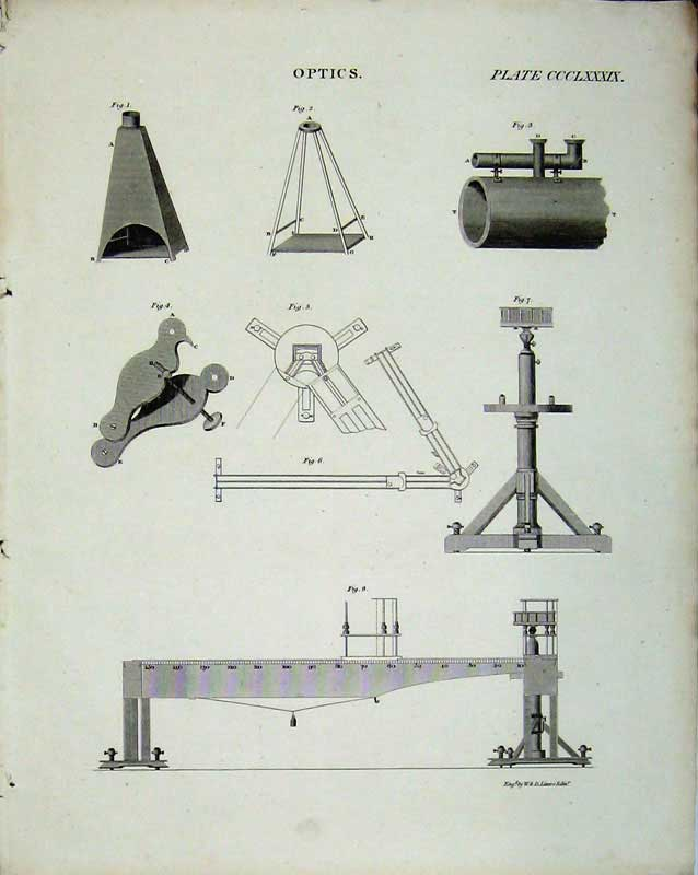 Print Encyclopaedia Britannica Optics Machinery Instruments 277E103 Old Original