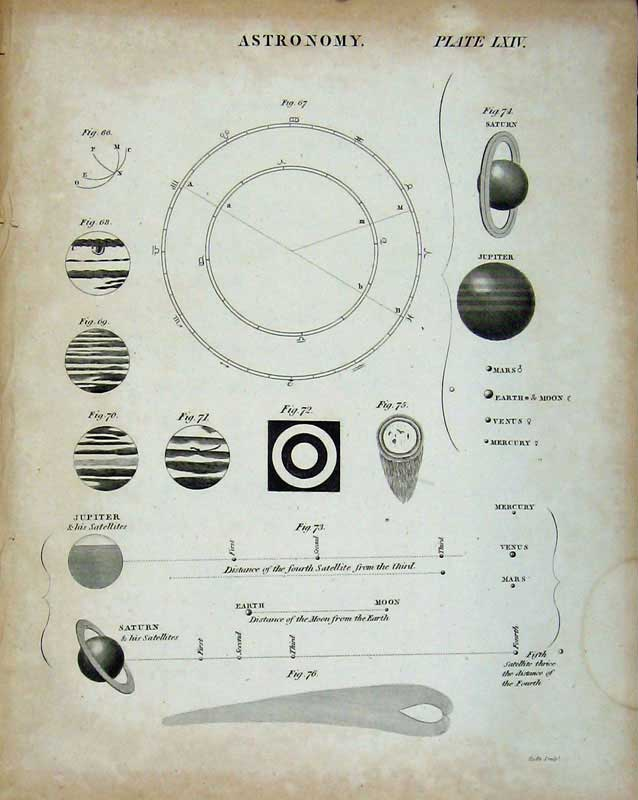 Print Encyclopaedia Britannica Astronomy Jupiter Planets Moon 283E103 Old Original