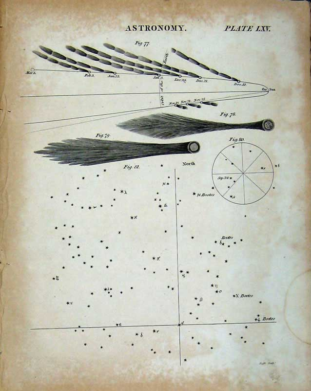 Print Encyclopaedia Britannica Astronomy Planets Stars Bootes 284E103 Old Original