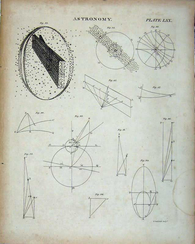Print Encyclopaedia Britannica Astronomy Stars Figures Shapes 289E103 Old Original