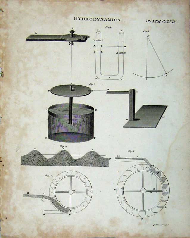 Print Hydrodynamics Water Diagrams Encyclopaedia Britannica 340E103 Old Original
