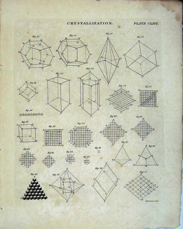 Print Encyclopaedia Britannica Crystallization Shapes Diagram 363E103 Old Original