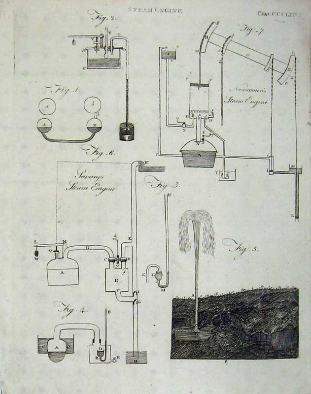 Print Steam Engine Machines Encyclopaedia Britannica Diagram 128E104 Old Original