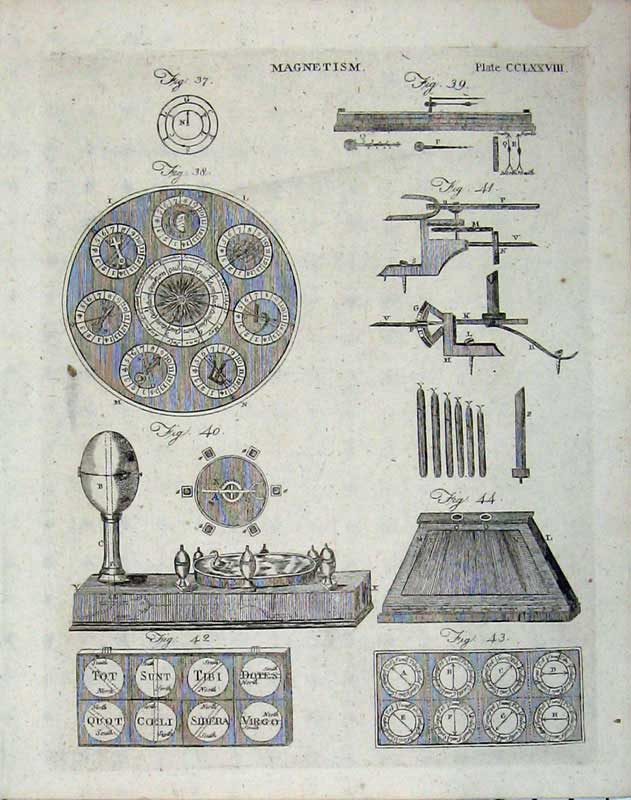 Print Encyclopaedia Britannica Magnetism Instruments Science 143E104 Old Original