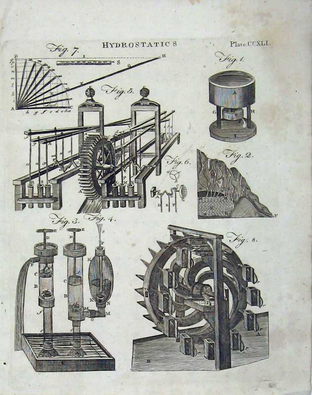 Print Hydrostatics Encyclopaedia Britannica Machinery 157E104 Old Original