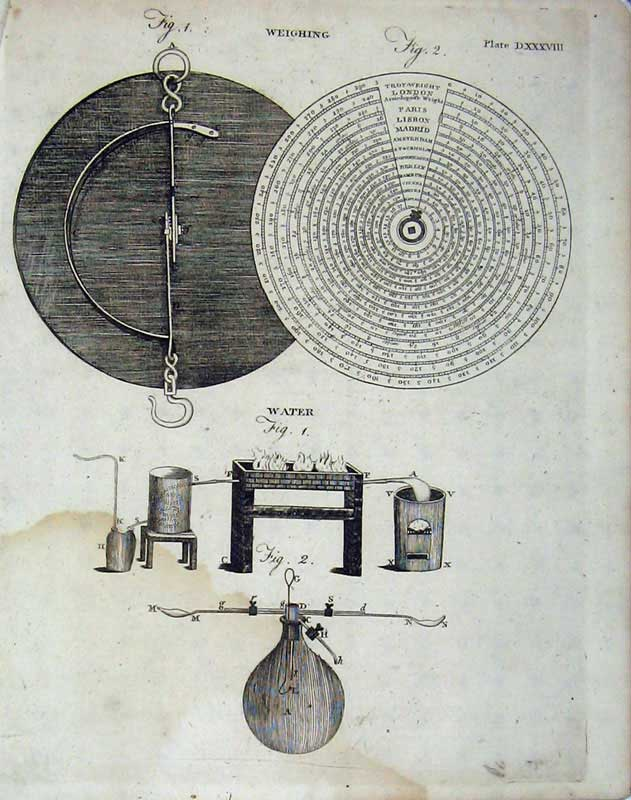 Print Encyclopaedia Britannica Weighing Water Instruments 232E104 Old Original