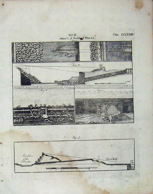 Print Encyclopaedia Britannica War Attack Fortified Plan 235E104 Old Original