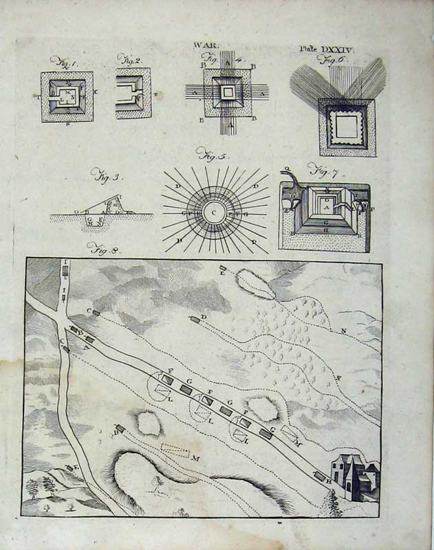 Print Encyclopaedia Britannica Plan War Diagrams Instruments 245E104 Old Original
