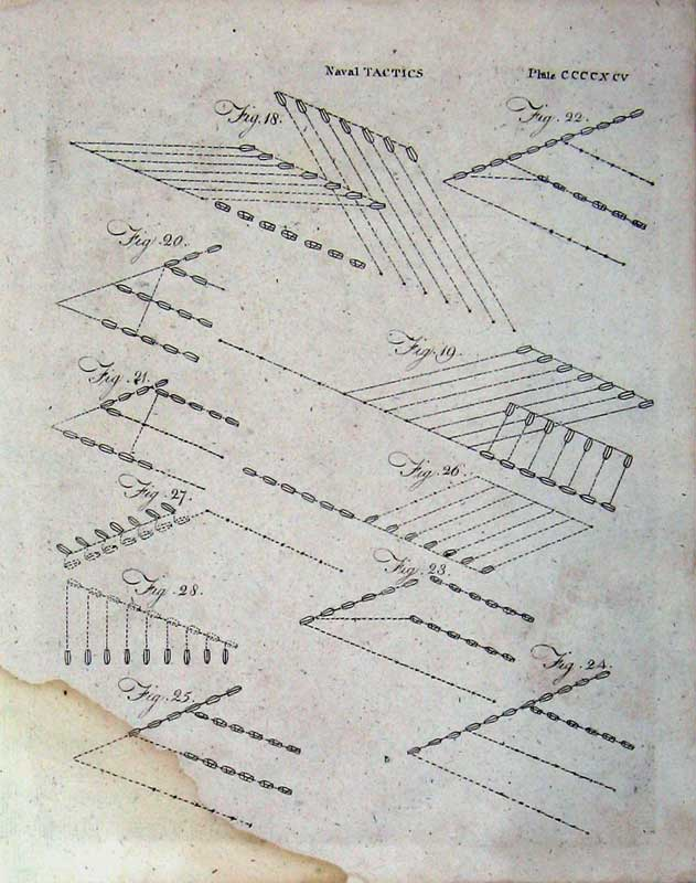 Print Naval Tactics Diagrams Plan Encyclopaedia Britannica 269E104 Old Original