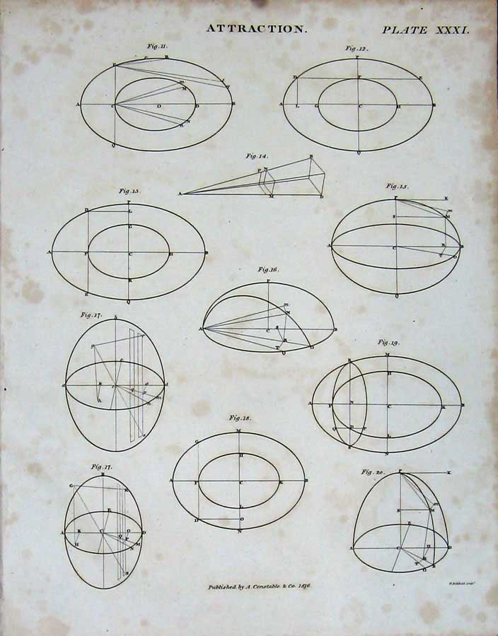Print Encyclopaedia Britannica 1816 Attraction Shapes Diagram 135E116 Old Original
