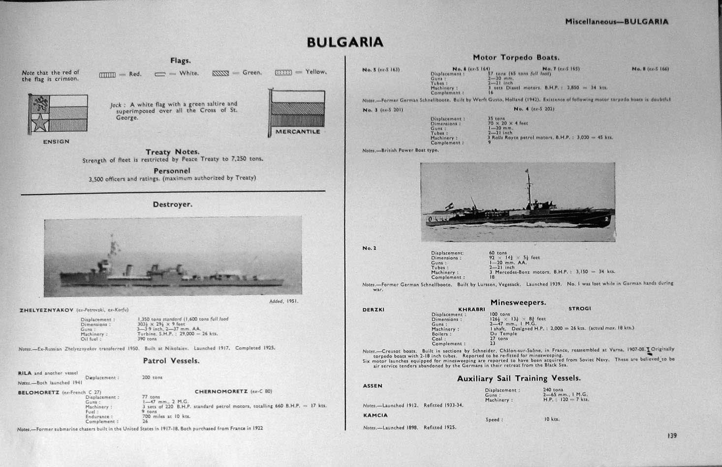 [Print Burma Flags 1936-54 Battle Ships Mayu Inlay Bulgaria 260Re196 Old Original]
