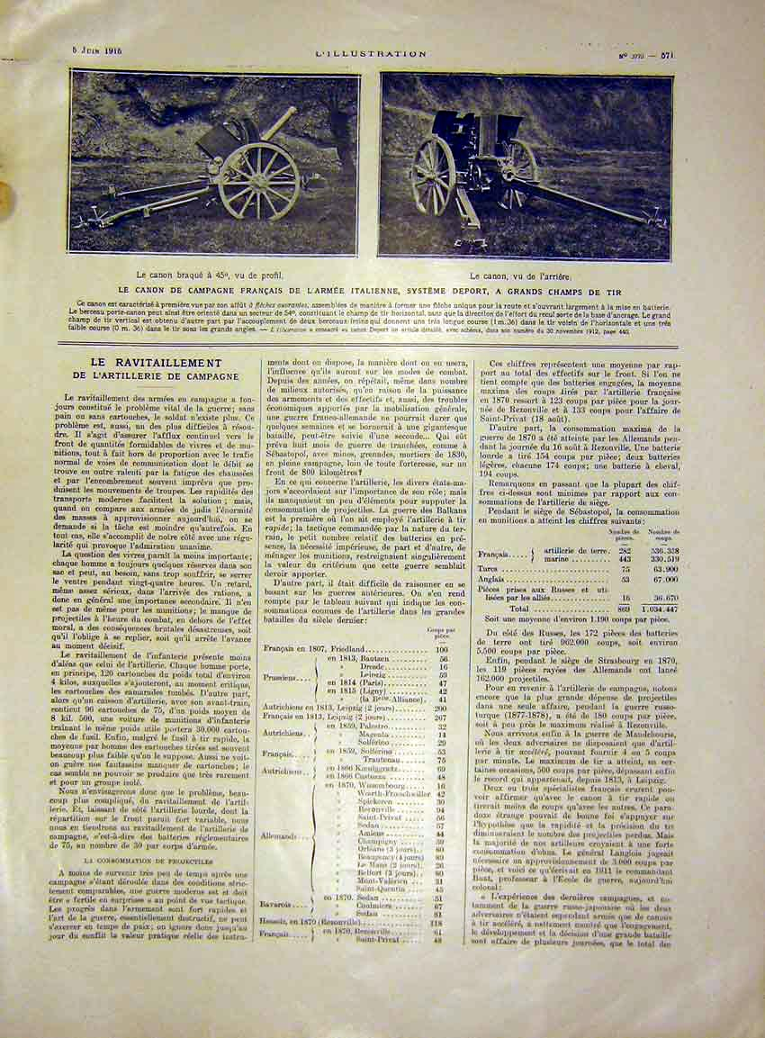 Print Canon Italian Army French 1915 Military 71Lil0 Old Original