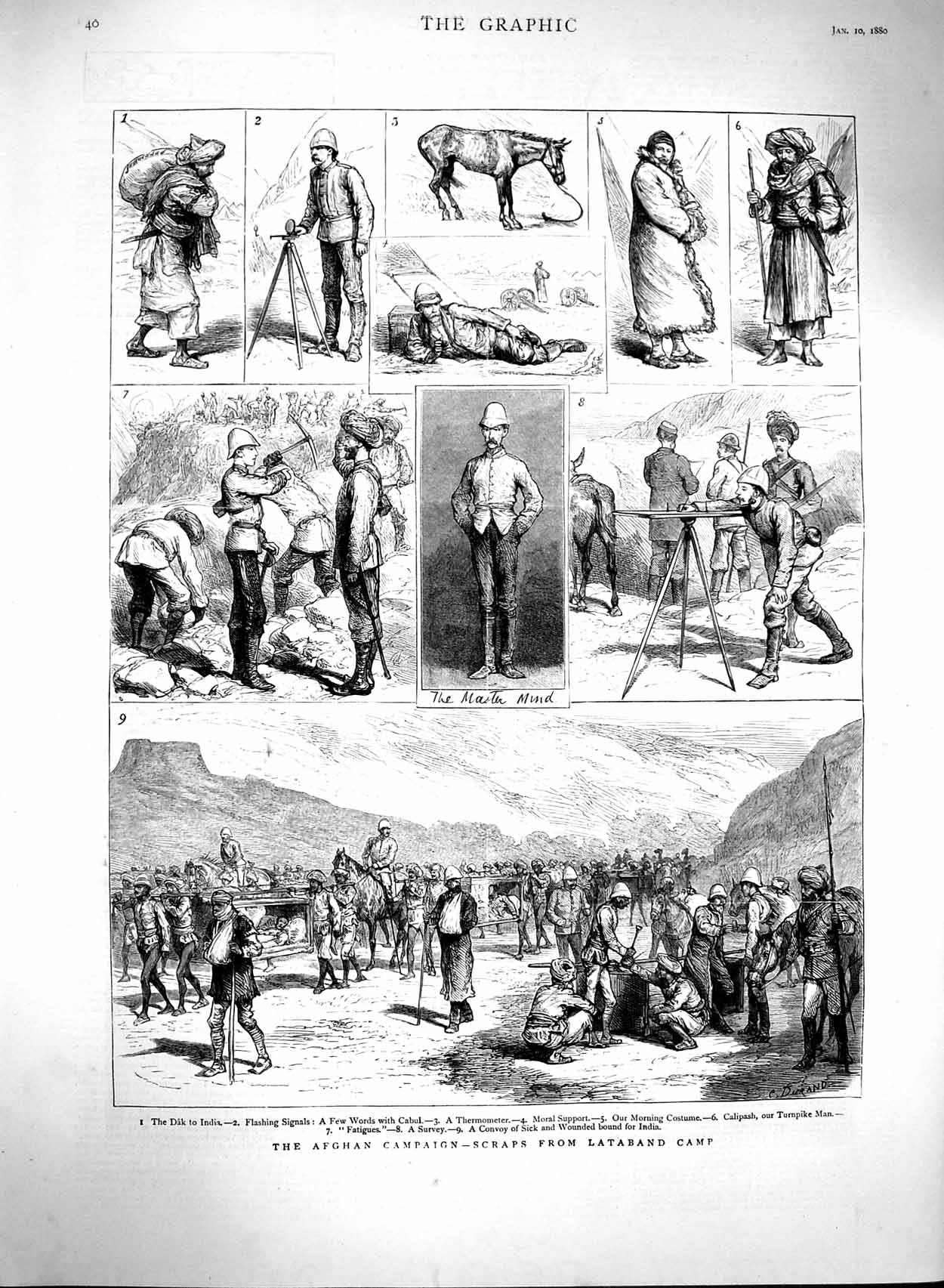 [Print 1880 Afghan War Lataband Camp Soldiers Calipash India 040M121 Old Original]