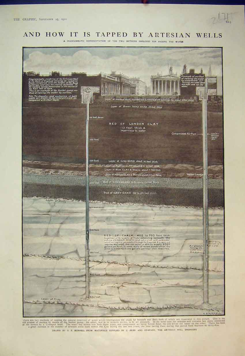 Print 1910 Presentation Methods Raising Water Artesian Wells 171B351 Old Original
