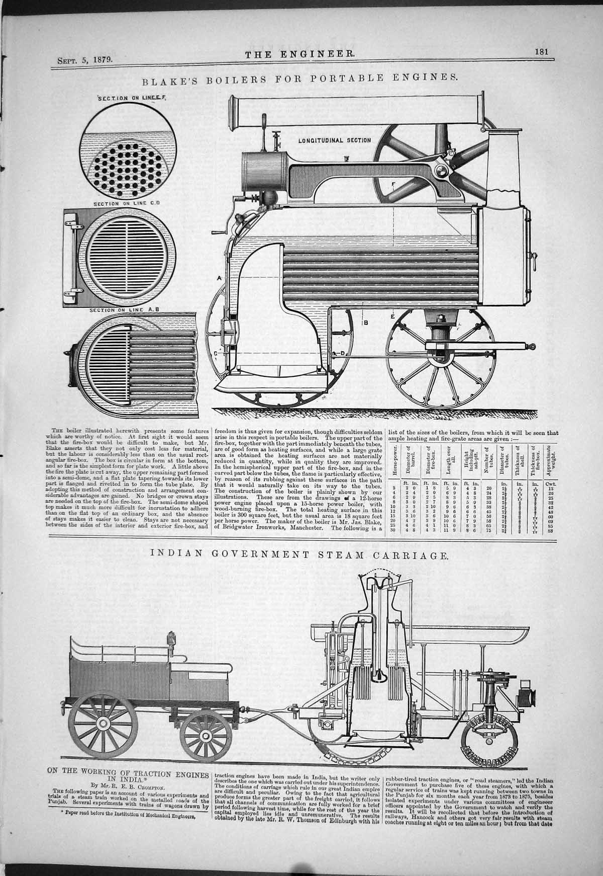 [Print Blake Coilers Portable Engines Indian Government Steam Carriage 1 181J048 Old Original]
