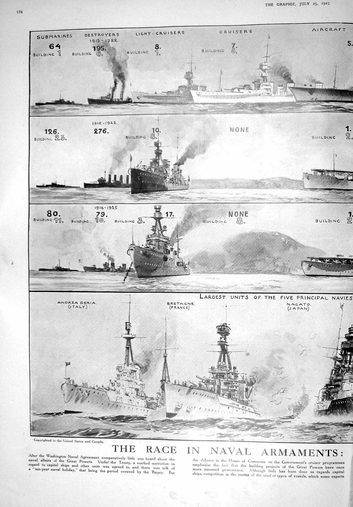 Print 1925 Navy War Ships Doria Submarines Maryland Nelson Japan Britis 134M212 Old Original